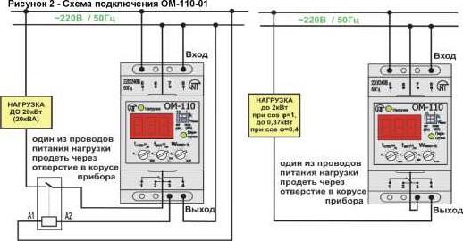 ОМ-110