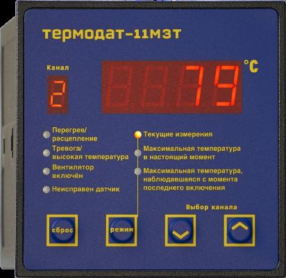 Термодат-11МЗТ1