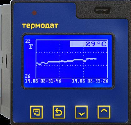 Термодат-16Е6/F