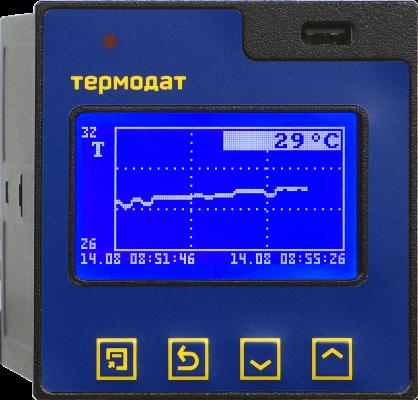 Термодат-16К6/F