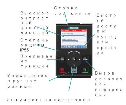 Интеллектуальная панель оператора IOP-2